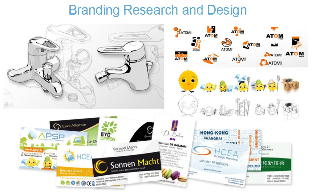Branding Research and Development
